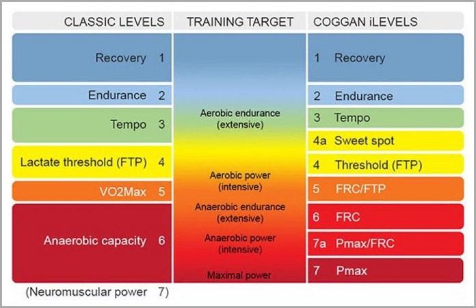 entrenamiento de resistencia por zonas y respuestas fisiologicas zonas de entrenamiento running fisiologia del ejercicio entrenaminto por zonas pulsometro suunto isabel del barrio umbral lactico umbral ventilatorio entrenamiento cardiovascular