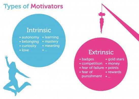 COMO ENCONTRAR LA MOTIVACIÓN consejos para estar motivadomotivacion coaching deportivo isabel del barrio motivación para correr